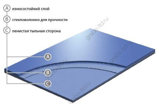 Сценическое покрытие Grabo Unifloor 030 I